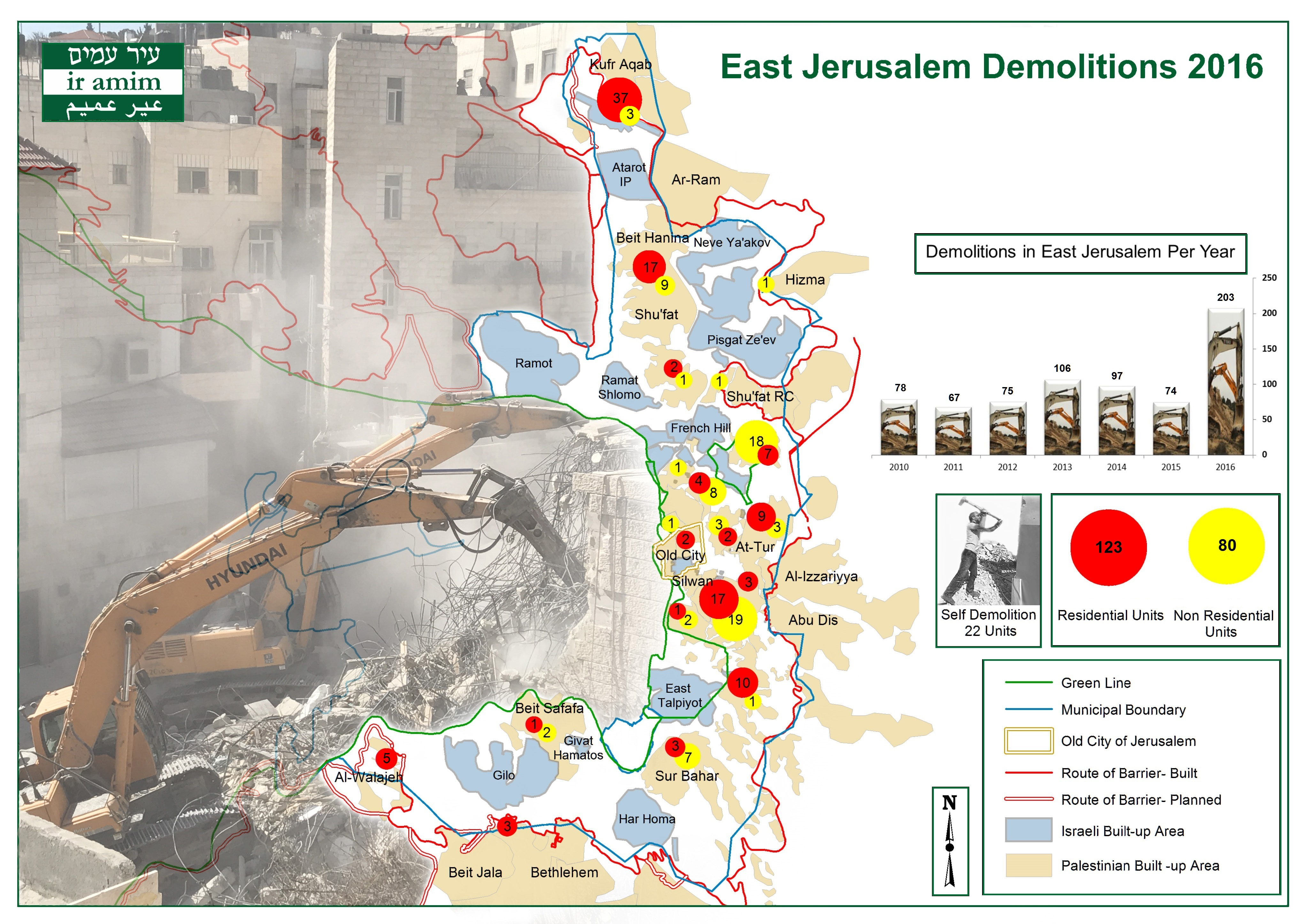 East Jerusalem Demolitions 2016